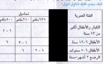 أدول 125 250 تحاميل شرجية للرضع و الأطفال فارماسيا