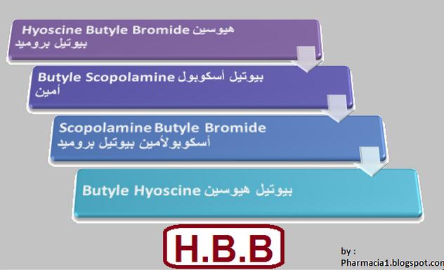 اسماء الهيوسين المختلفة