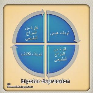 الاكتئاب ثنائى القطب