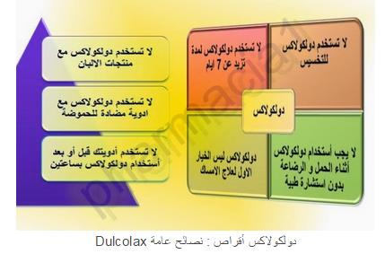 نصائح عامة بخصوص دولكولاكس أقراص DULCOLAX TABLET