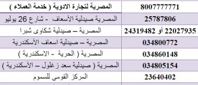 تليفونات أهم 25 صيدلية فى مصر 2019