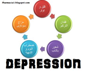 حقائق عن الاكتئاب
