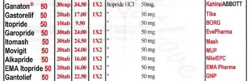 أسماء الادوية التى تحتوى على مادة إيتوبريد ITOPRIDE HCL