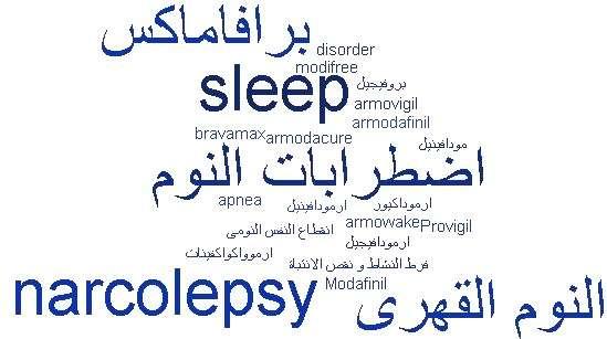 sleep disorder and medications