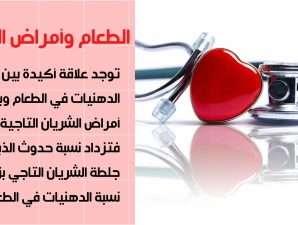 الطعام وأمراض القلب