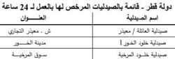 قطر فارما- مصنع قطر للمحاليل الطبية